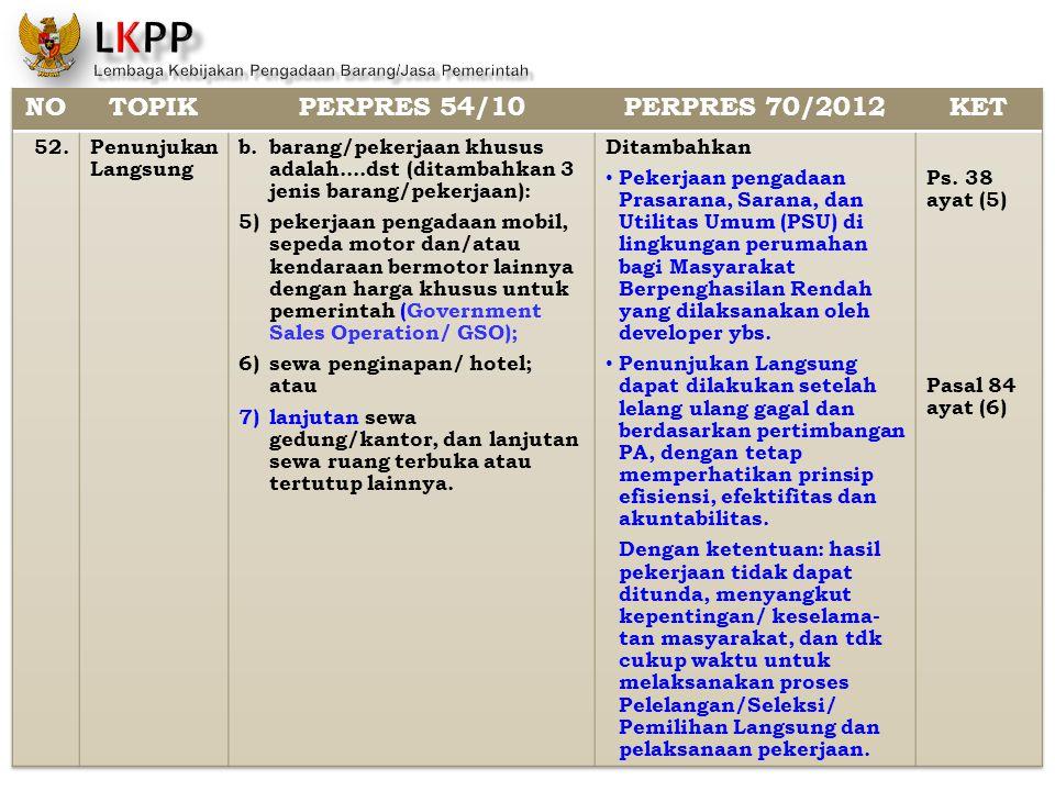 NO TOPIK PERPRES 54/10 PERPRES 70/2012 KET