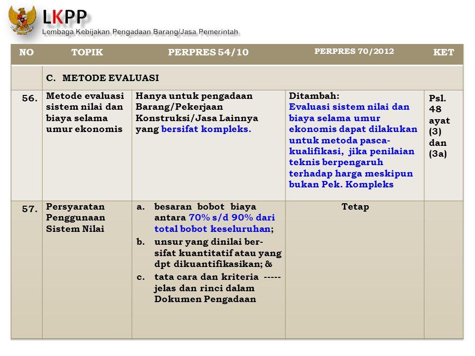 NO TOPIK PERPRES 54/10 KET Tetap
