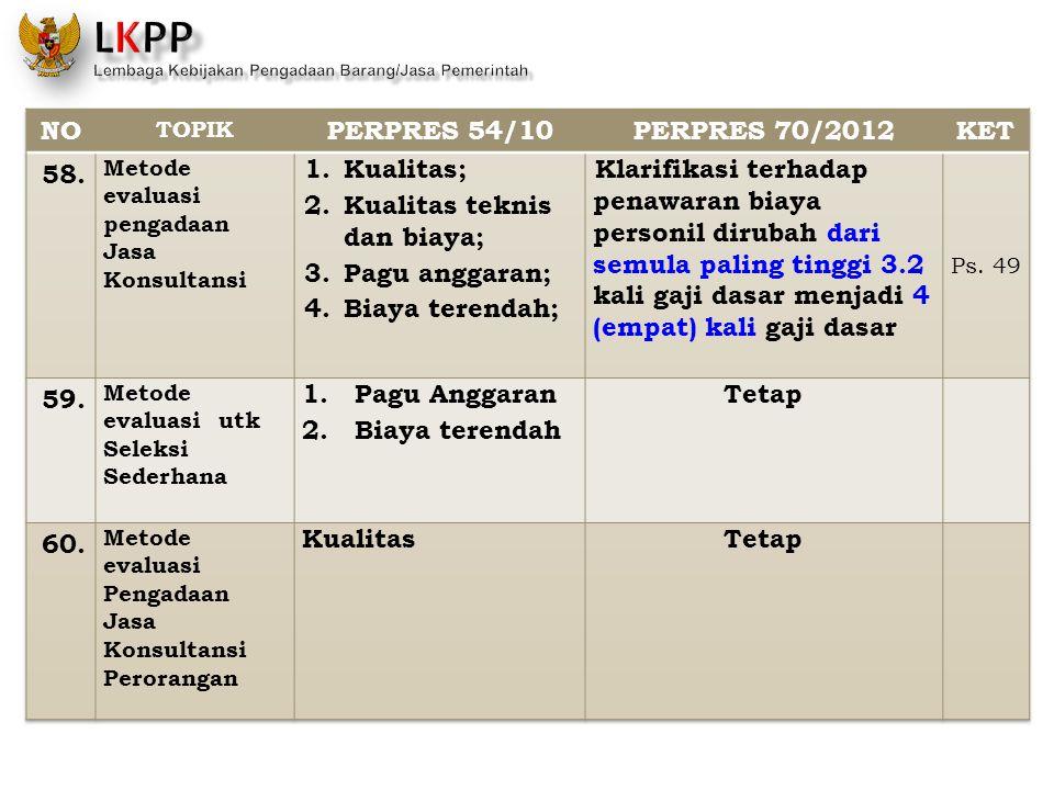 NO PERPRES 54/10 PERPRES 70/2012 KET Tetap