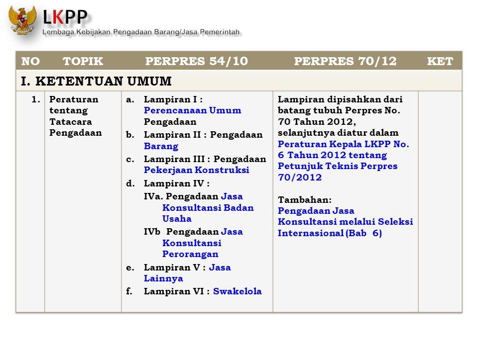I. KETENTUAN UMUM NO TOPIK PERPRES 54/10 PERPRES 70/12 KET 1.