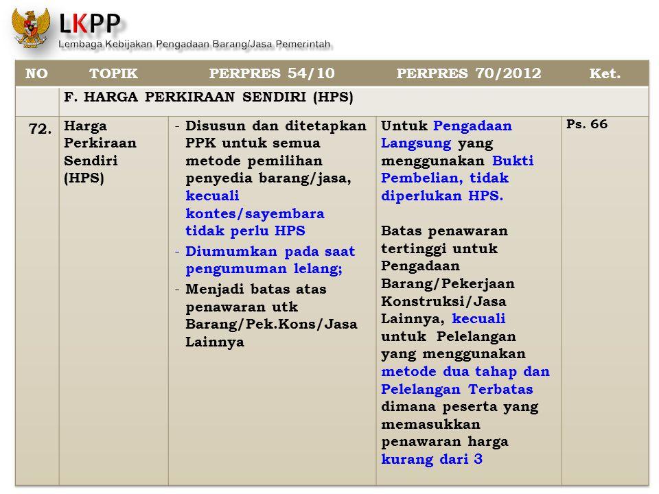 NO TOPIK PERPRES 54/10 PERPRES 70/2012 Ket.