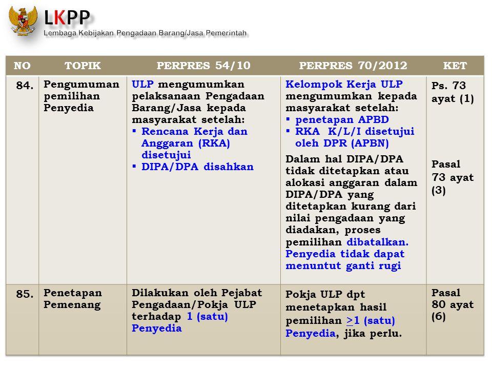 NO TOPIK. PERPRES 54/10. PERPRES 70/2012. KET. 84. Pengumuman pemilihan Penyedia.