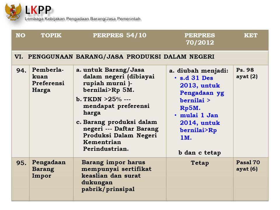 NO TOPIK PERPRES 54/10 PERPRES 70/2012 KET b dan c tetap Tetap