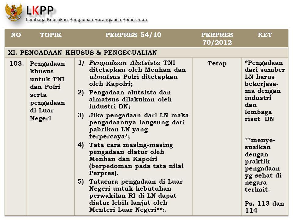 NO TOPIK. PERPRES 54/10. PERPRES 70/2012. KET. XI. PENGADAAN KHUSUS & PENGECUALIAN. 103.
