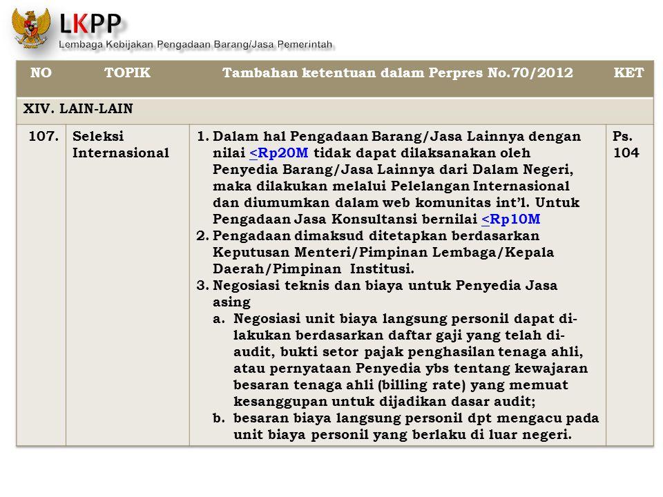 Tambahan ketentuan dalam Perpres No.70/2012