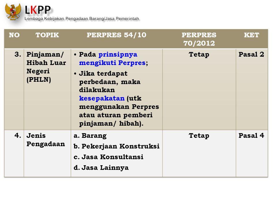 NO TOPIK. PERPRES 54/10. PERPRES 70/2012. KET. 3. Pinjaman/ Hibah Luar Negeri (PHLN) Pada prinsipnya mengikuti Perpres;