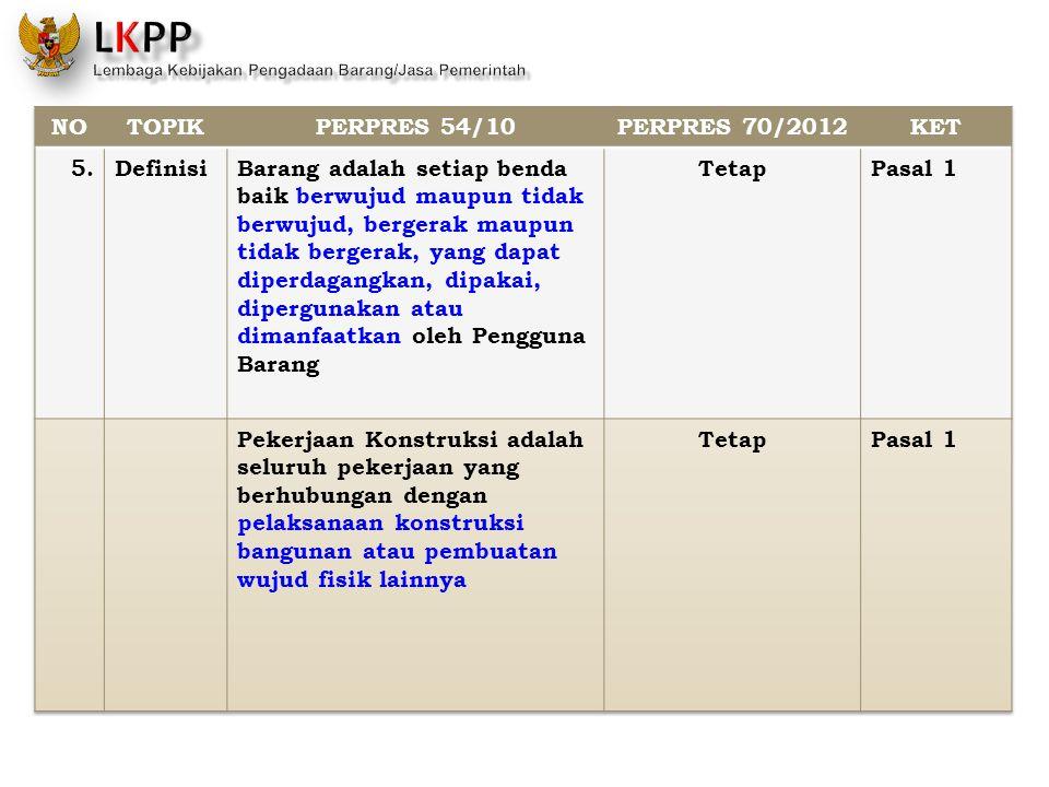 NO TOPIK. PERPRES 54/10. PERPRES 70/2012. KET. 5. Definisi.