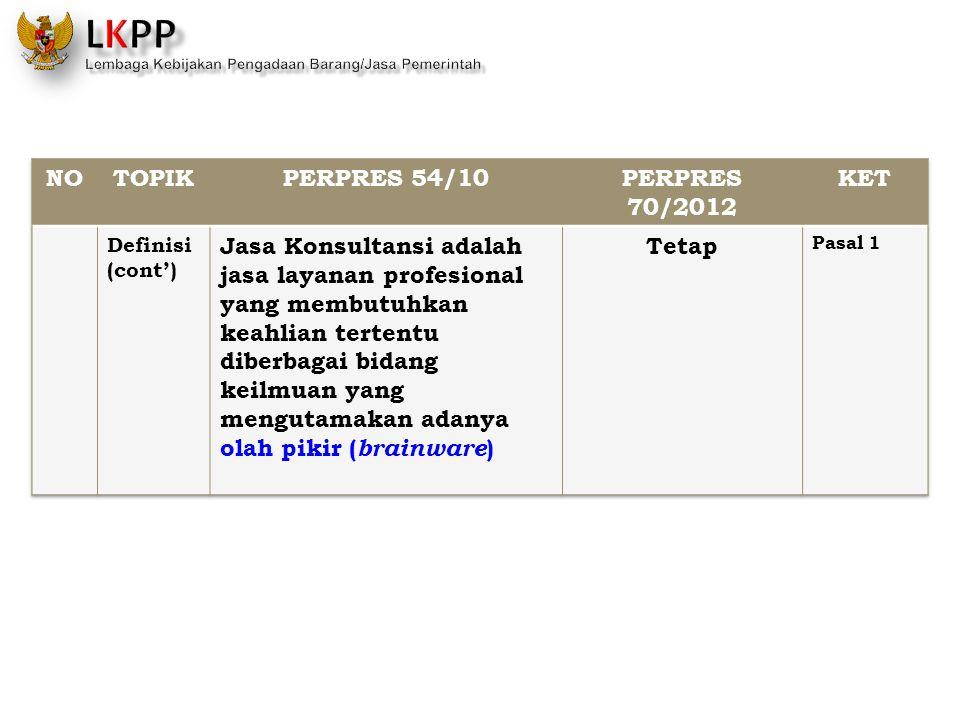 NO TOPIK PERPRES 54/10 PERPRES 70/2012 KET Tetap