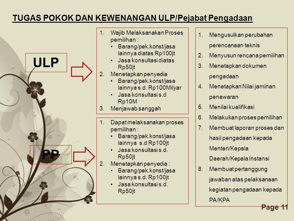 ULP PP TUGAS POKOK DAN KEWENANGAN ULP/Pejabat Pengadaan
