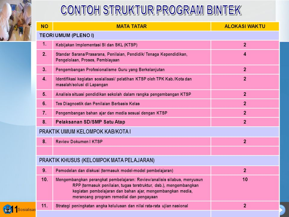 CONTOH STRUKTUR PROGRAM BINTEK