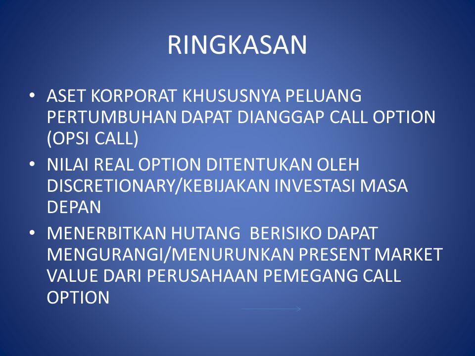 RINGKASAN ASET KORPORAT KHUSUSNYA PELUANG PERTUMBUHAN DAPAT DIANGGAP CALL OPTION (OPSI CALL)