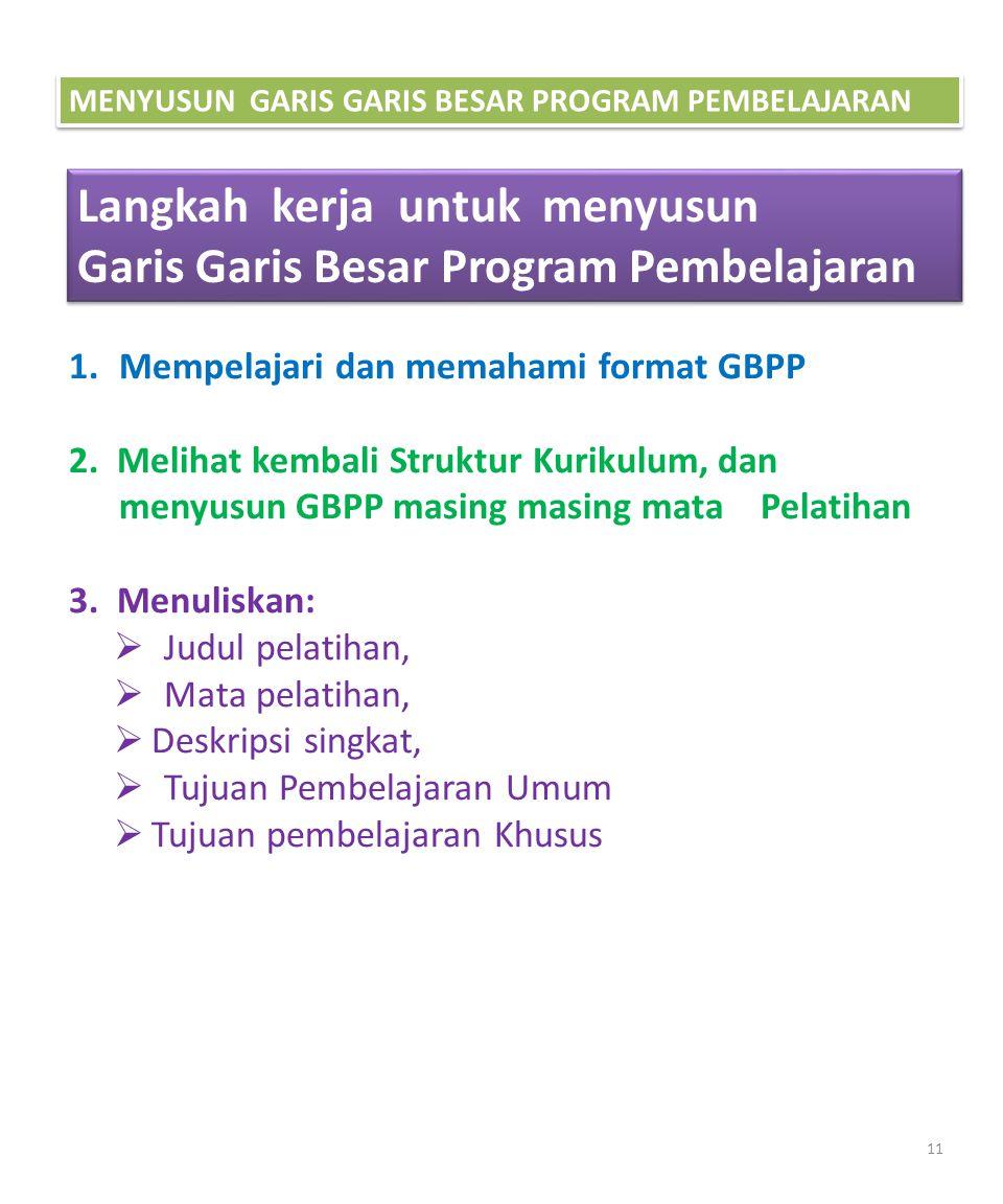 Langkah kerja untuk menyusun Garis Garis Besar Program Pembelajaran