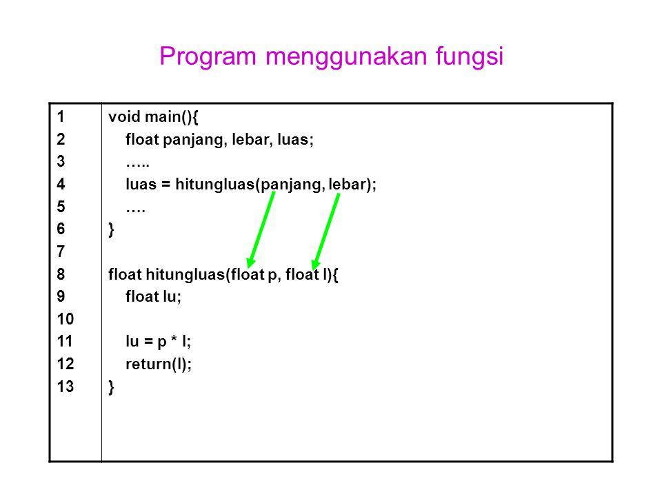 Program menggunakan fungsi