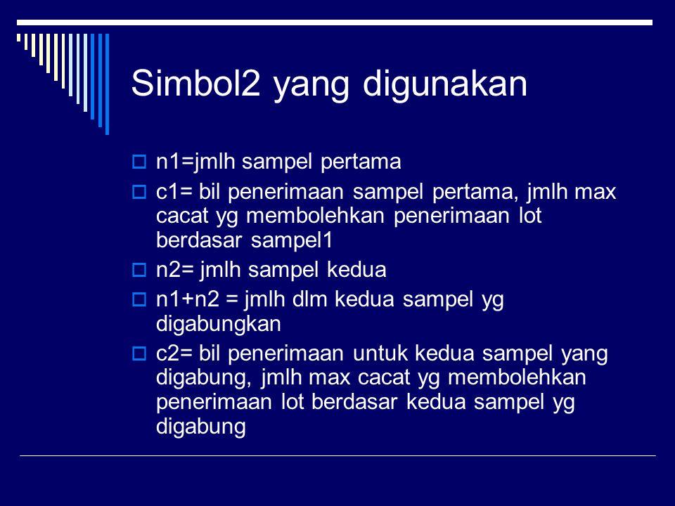 Simbol2 yang digunakan n1=jmlh sampel pertama