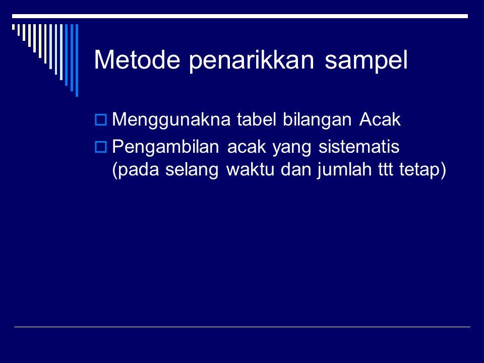 Metode penarikkan sampel