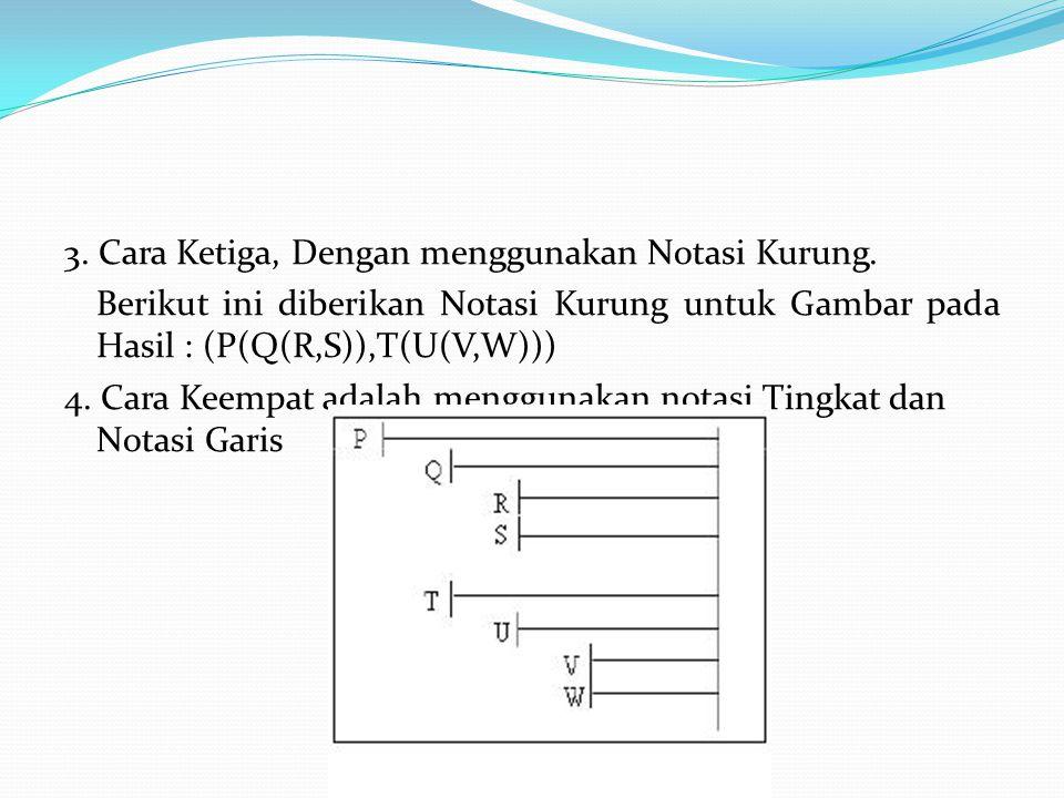 3. Cara Ketiga, Dengan menggunakan Notasi Kurung