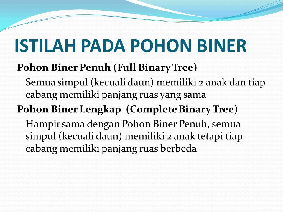 ISTILAH PADA POHON BINER