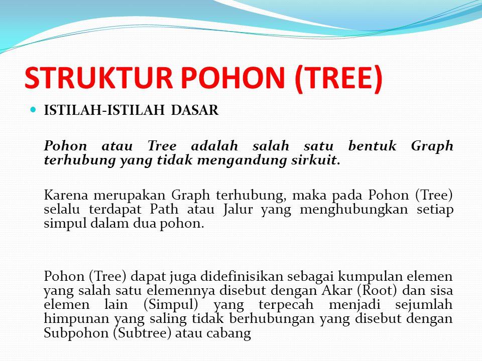 STRUKTUR POHON (TREE) ISTILAH-ISTILAH DASAR