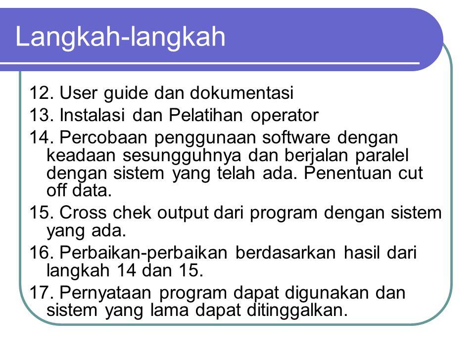 Langkah-langkah 12. User guide dan dokumentasi