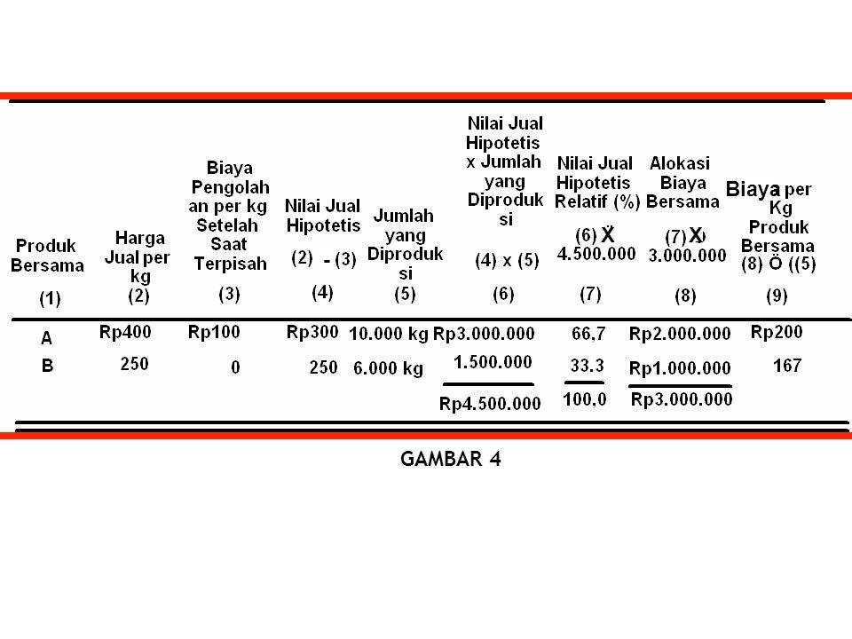 Biaya X X - GAMBAR 4