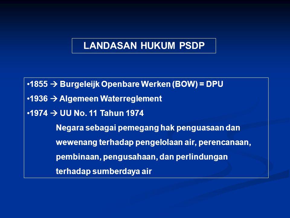LANDASAN HUKUM PSDP 1855  Burgeleijk Openbare Werken (BOW) = DPU