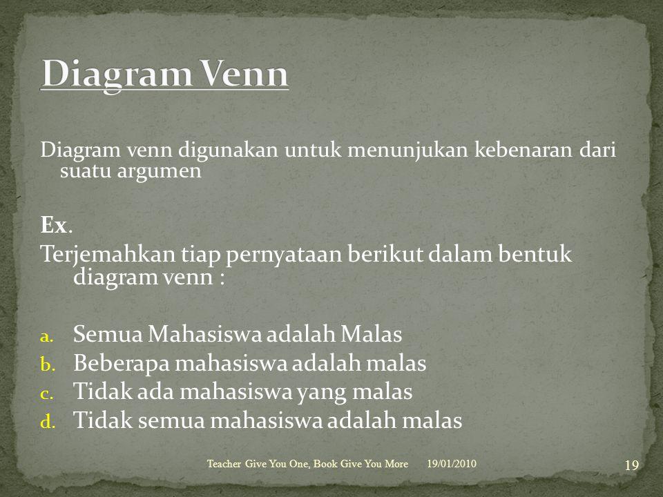 Diagram Venn Diagram venn digunakan untuk menunjukan kebenaran dari suatu argumen. Ex.