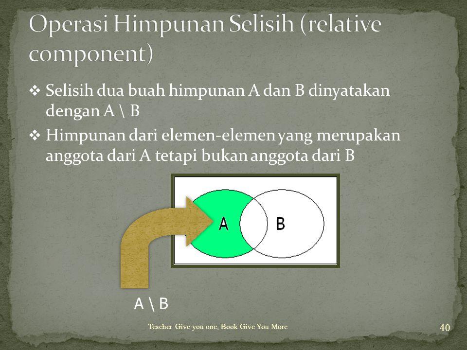 Operasi Himpunan Selisih (relative component)