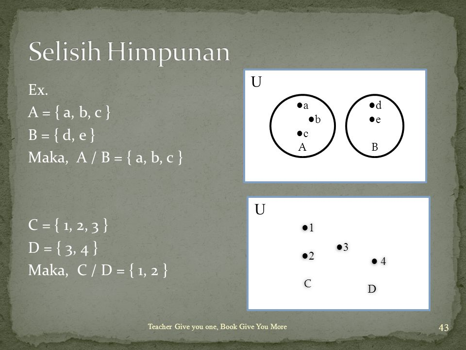 Selisih Himpunan U. Ex. A = { a, b, c } B = { d, e } Maka, A / B = { a, b, c } C = { 1, 2, 3 } D = { 3, 4 } Maka, C / D = { 1, 2 }