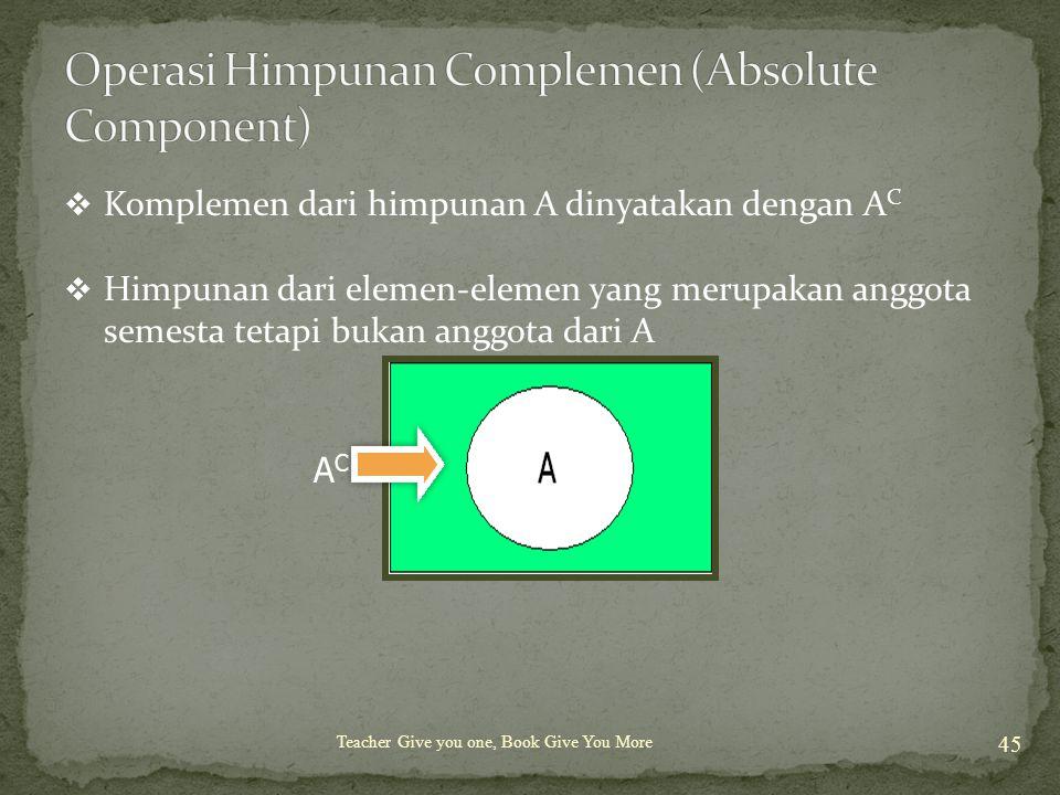 Operasi Himpunan Complemen (Absolute Component)