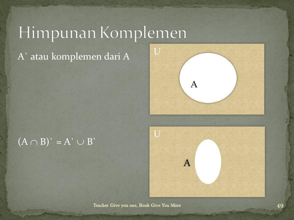 Himpunan Komplemen U A` atau komplemen dari A (A  B)` = A`  B` A U B