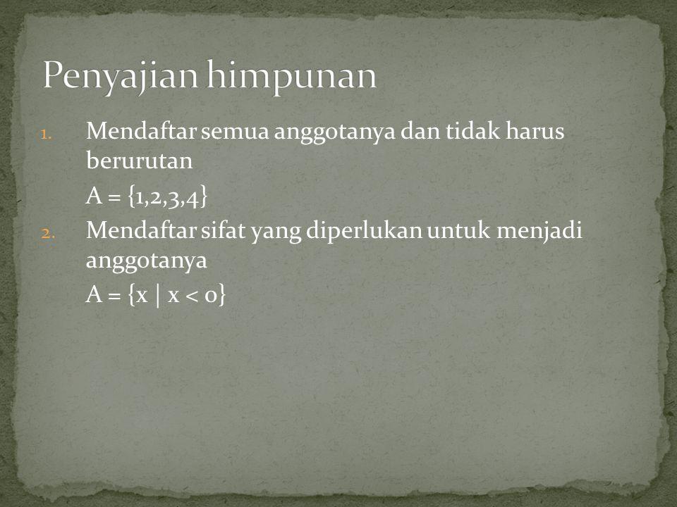 Penyajian himpunan Mendaftar semua anggotanya dan tidak harus berurutan. A = {1,2,3,4} Mendaftar sifat yang diperlukan untuk menjadi anggotanya.