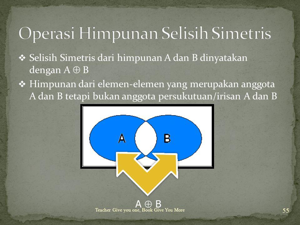 Operasi Himpunan Selisih Simetris