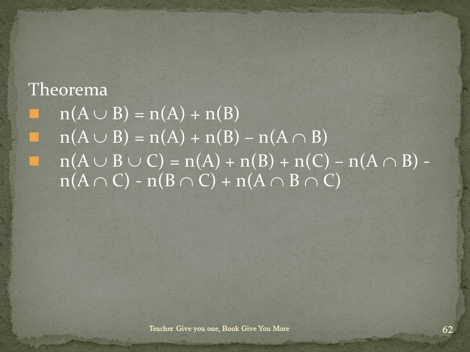 n(A  B) = n(A) + n(B) – n(A  B)