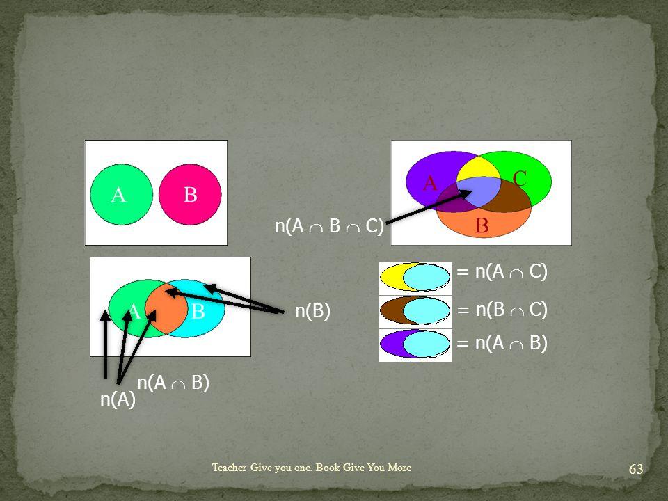 A B A B C A B n(A  B  C) = n(A  C) n(B) = n(B  C) = n(A  B)