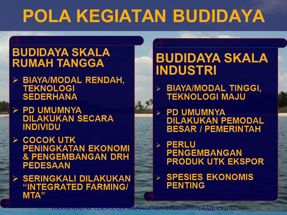 POLA KEGIATAN BUDIDAYA