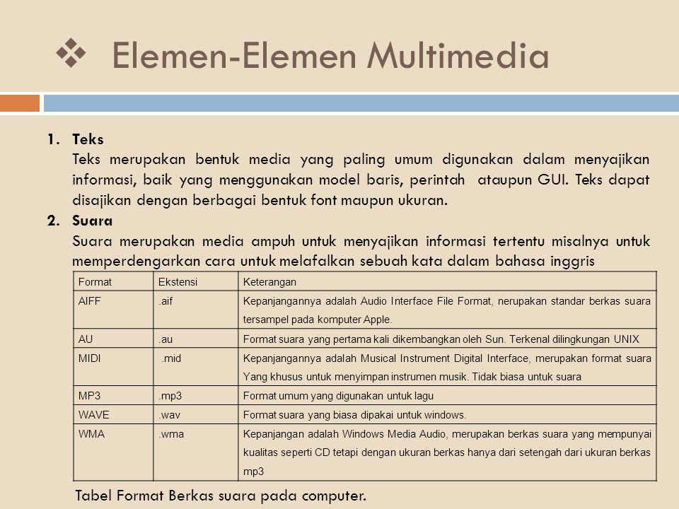 Elemen-Elemen Multimedia