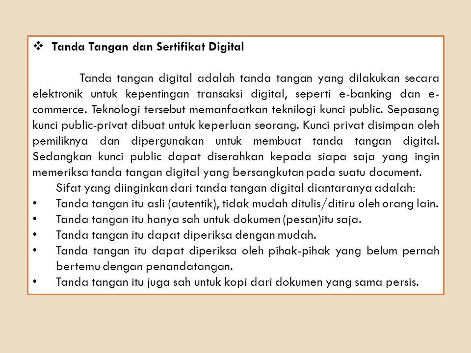Tanda Tangan dan Sertifikat Digital
