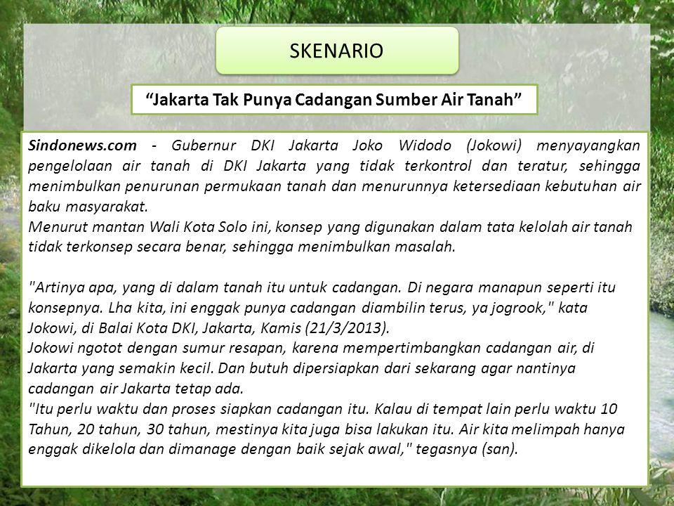 Jakarta Tak Punya Cadangan Sumber Air Tanah