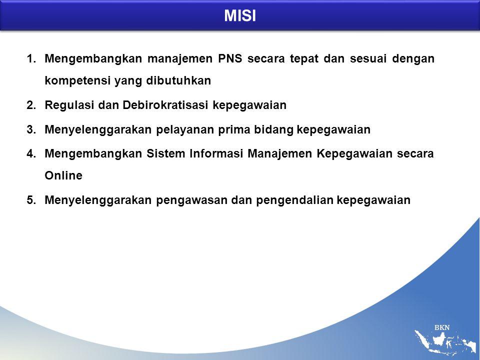 MISI Mengembangkan manajemen PNS secara tepat dan sesuai dengan kompetensi yang dibutuhkan. Regulasi dan Debirokratisasi kepegawaian.