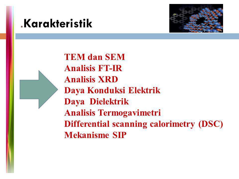 .Karakteristik TEM dan SEM Analisis FT-IR Analisis XRD
