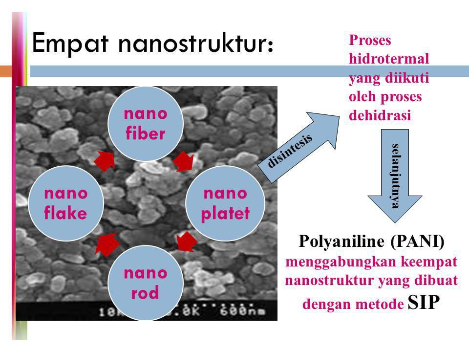 nanofiber nanoplatet nanorod nanoflake