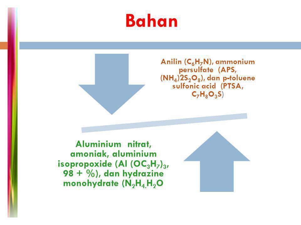 Bahan Anilin (C6H7N), ammonium persulfate (APS, (NH4)2S2O8), dan p-toluene sulfonic acid (PTSA, C7H8O3S)