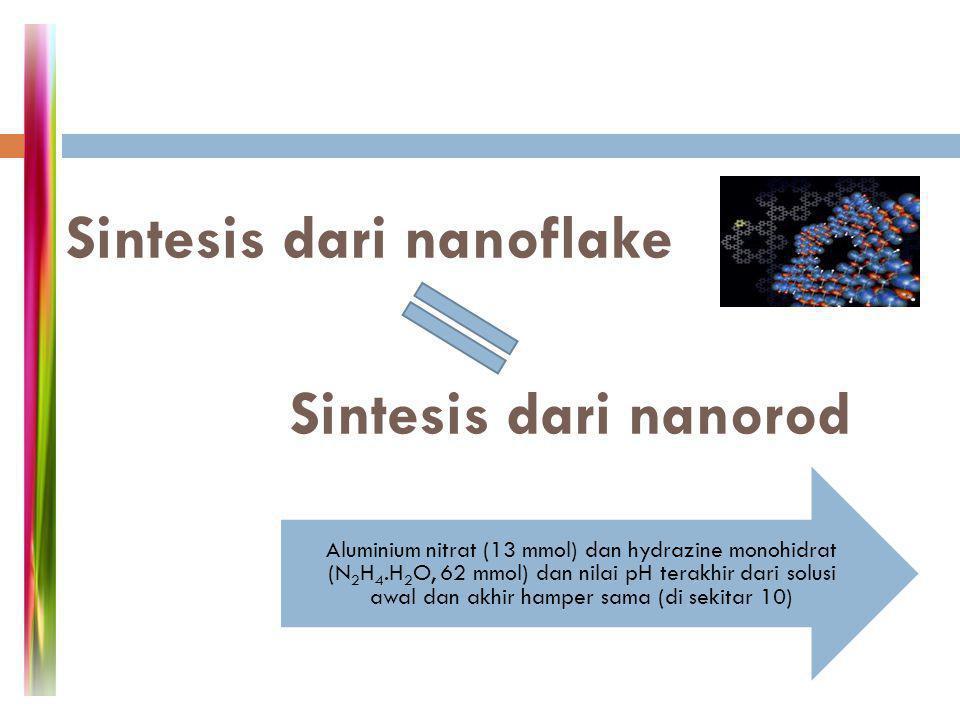 Sintesis dari nanoflake