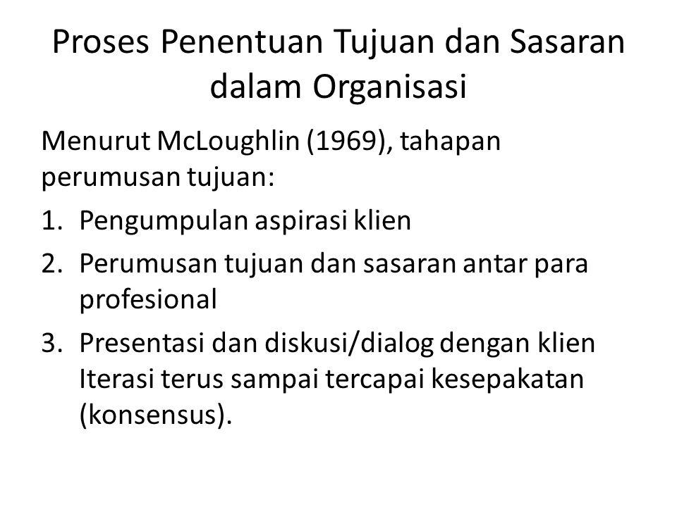 Proses Penentuan Tujuan dan Sasaran dalam Organisasi