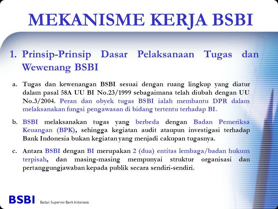 MEKANISME KERJA BSBI BSBI Badan Supervisi Bank Indonesia