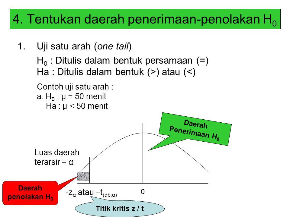 4. Tentukan daerah penerimaan-penolakan H0