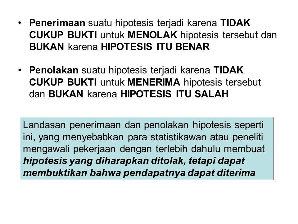 Penerimaan suatu hipotesis terjadi karena TIDAK CUKUP BUKTI untuk MENOLAK hipotesis tersebut dan BUKAN karena HIPOTESIS ITU BENAR