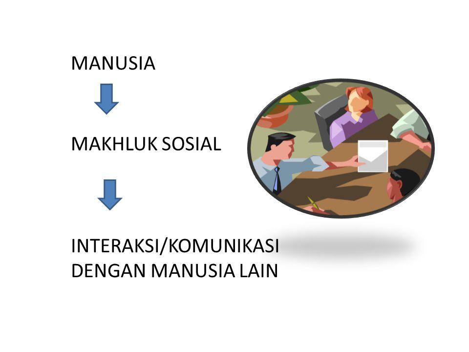 MANUSIA MAKHLUK SOSIAL INTERAKSI/KOMUNIKASI DENGAN MANUSIA LAIN