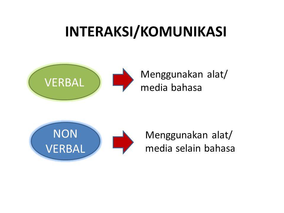 INTERAKSI/KOMUNIKASI