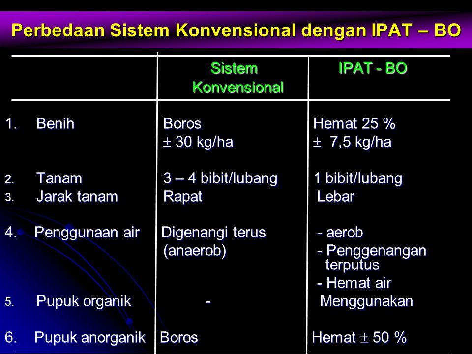 Perbedaan Sistem Konvensional dengan IPAT – BO